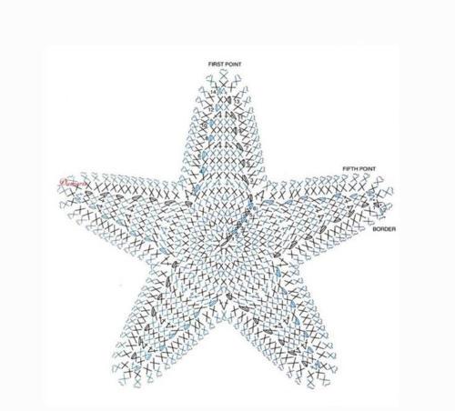 morskie-zvezdy4